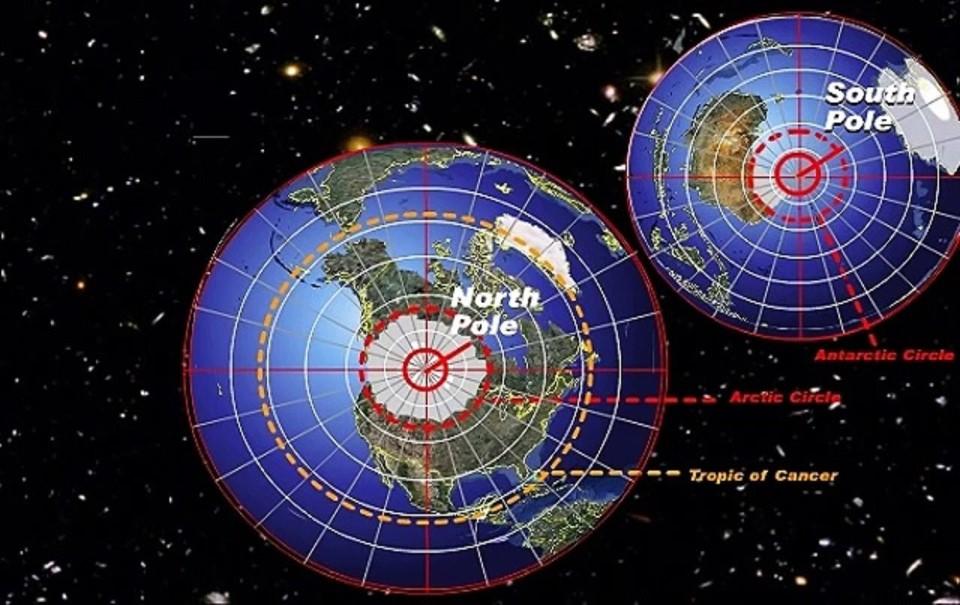 Кори Гуд о предстоящем Солнечном Cобытии  Pole-Shift