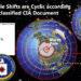 Massive Pole Shifts are Cyclic according to Declassified CIA Document